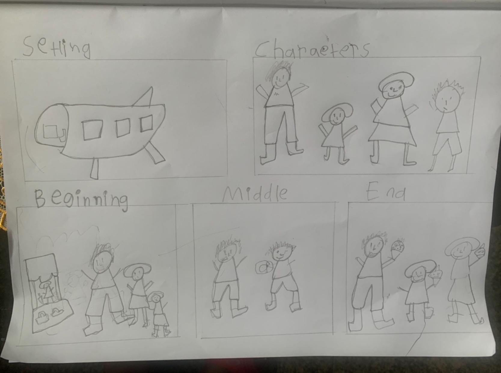 page-2-drawin