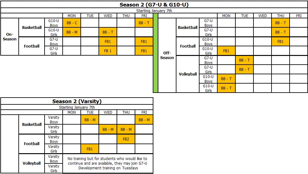 Season 2 Training Secondary